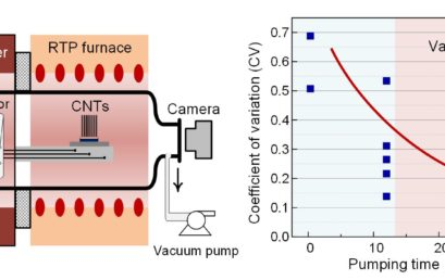 Data analytics enables significant improvement of robustness in chemical vapor deposition of carbon nanotubes based on vacuum baking