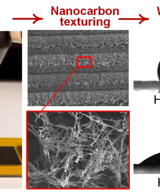 Tailoring Surface Hydrophobicity of Commercial Polyimide by Laser-Induced Nanocarbon Texturing
