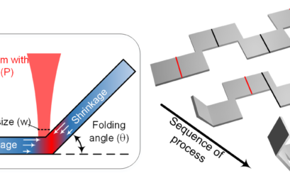 Sequential Self-Folding of Shape Memory Polymer Sheets by Laser Rastering toward Origami-Based Manufacturing